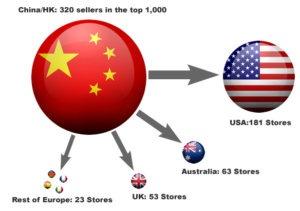 venditori-cinesi